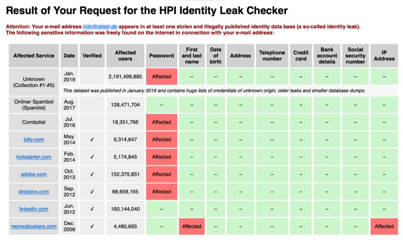 Leakd Passwords #2