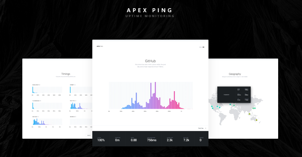 Apex Ping Homepage