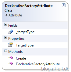 DeclarativeFactory Attribute