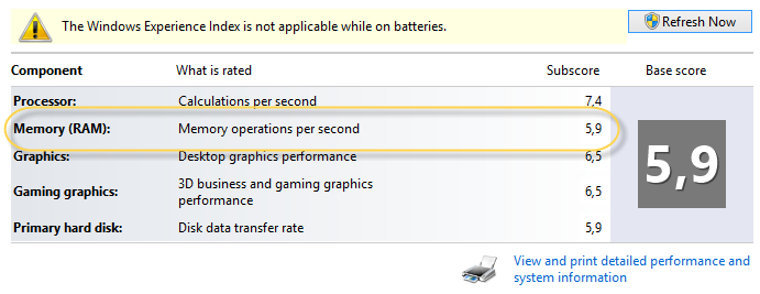 Windows Experience Index before memory upgrade